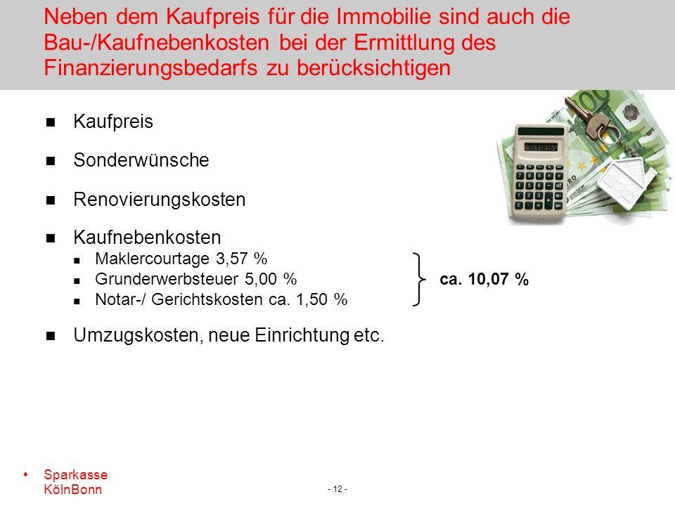 s Sparkasse KölnBonn - 12 - Neben dem Kaufpreis für die Immobilie sind auch die Bau-/Kaufnebenkosten bei der Ermittlung des Finanzierungsbedarfs zu berücksichtigen Kaufpreis Sonderwünsche Renovierungskosten Umzugskosten, neue Einrichtung etc.