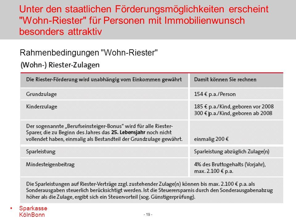 s Sparkasse KölnBonn - 19 - Unter den staatlichen Förderungsmöglichkeiten erscheint Wohn-Riester für Personen mit Immobilienwunsch besonders attraktiv Rahmenbedingungen Wohn-Riester