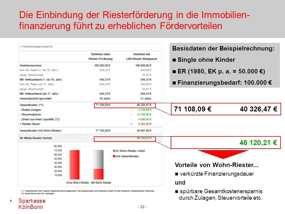 s Sparkasse KölnBonn - 22 - Die Einbindung der Riesterförderung in die Immobilien- finanzierung führt zu erheblichen Fördervorteilen Basisdaten der Beispielrechnung: Single ohne Kinder ER (1980, EK p.
