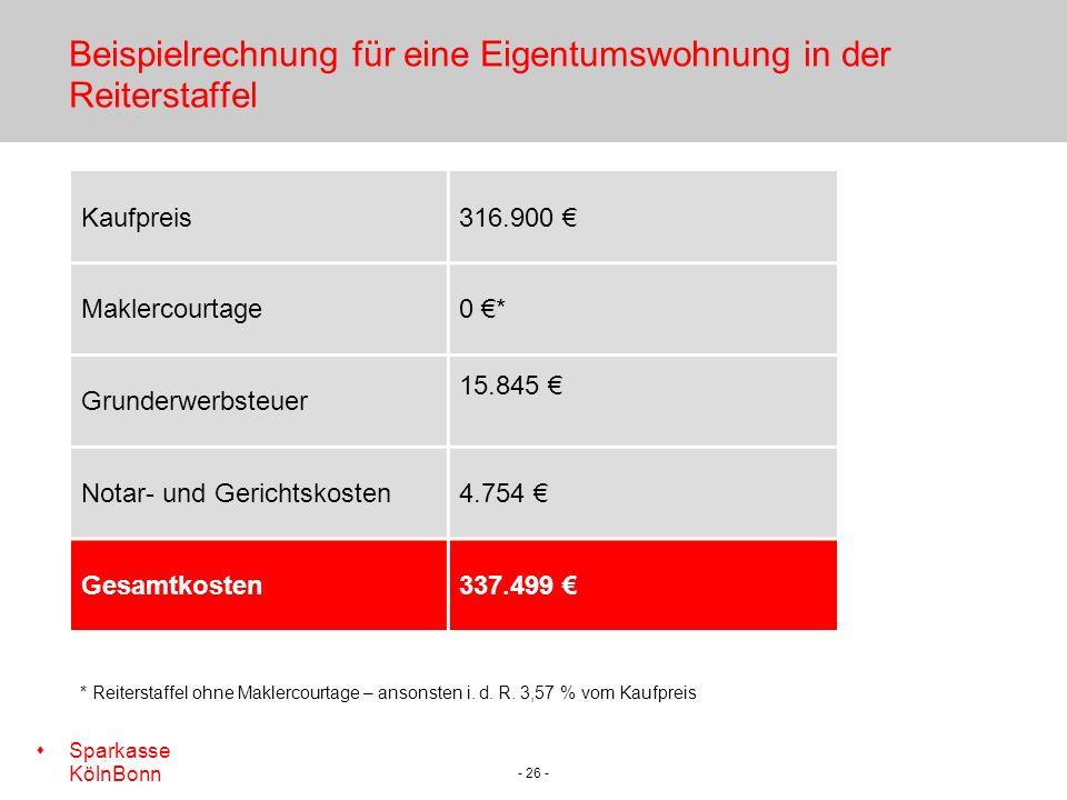 s Sparkasse KölnBonn - 26 - Beispielrechnung für eine Eigentumswohnung in der Reiterstaffel * Reiterstaffel ohne Maklercourtage – ansonsten i.