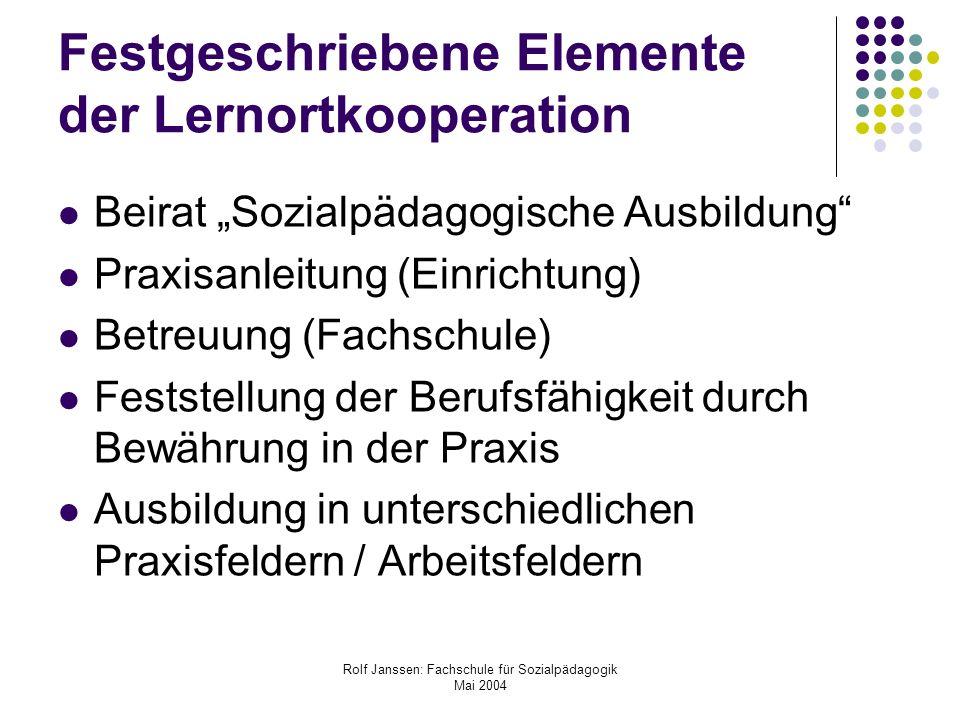 Rolf Janssen: Fachschule für Sozialpädagogik Mai 2004 Festgeschriebene Elemente der Lernortkooperation Beirat Sozialpädagogische Ausbildung Praxisanle