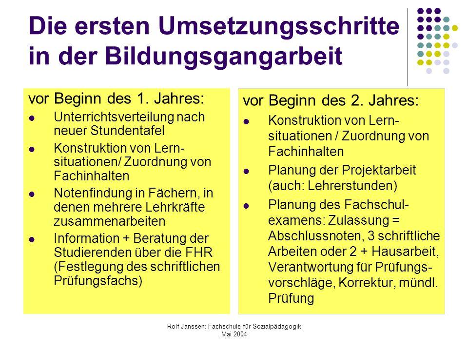 Rolf Janssen: Fachschule für Sozialpädagogik Mai 2004 Die ersten Umsetzungsschritte in der Bildungsgangarbeit vor Beginn des 1. Jahres: Unterrichtsver