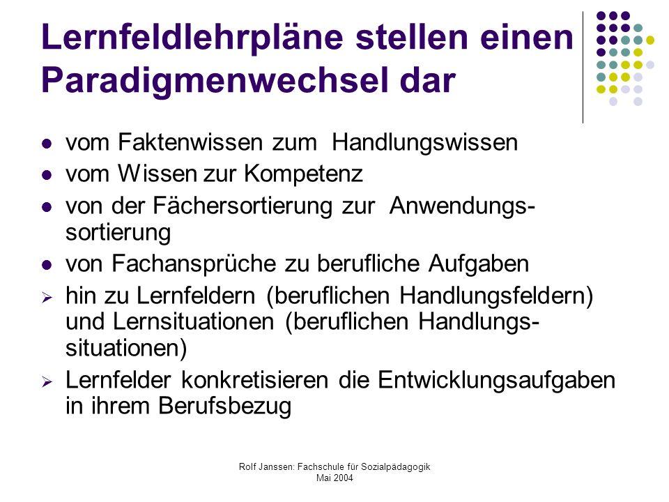 Rolf Janssen: Fachschule für Sozialpädagogik Mai 2004 Lernfeldlehrpläne stellen einen Paradigmenwechsel dar vom Faktenwissen zum Handlungswissen vom W
