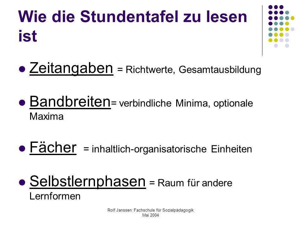Rolf Janssen: Fachschule für Sozialpädagogik Mai 2004 Wie die Stundentafel zu lesen ist Zeitangaben = Richtwerte, Gesamtausbildung Bandbreiten = verbi