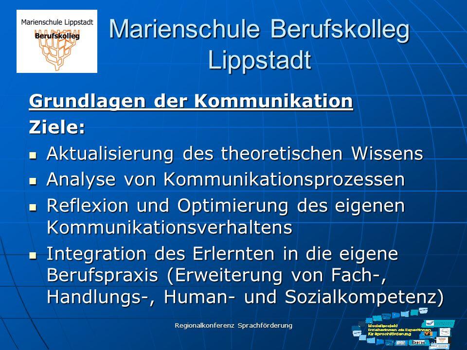 Regionalkonferenz Sprachförderung Marienschule Berufskolleg Lippstadt Grundlagen der Kommunikation Ziele: Aktualisierung des theoretischen Wissens Akt