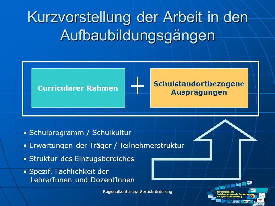 Regionalkonferenz Sprachförderung Kurzvorstellung der Arbeit in den Aufbaubildungsgängen Curricularer Rahmen Schulstandortbezogene Ausprägungen Spezif