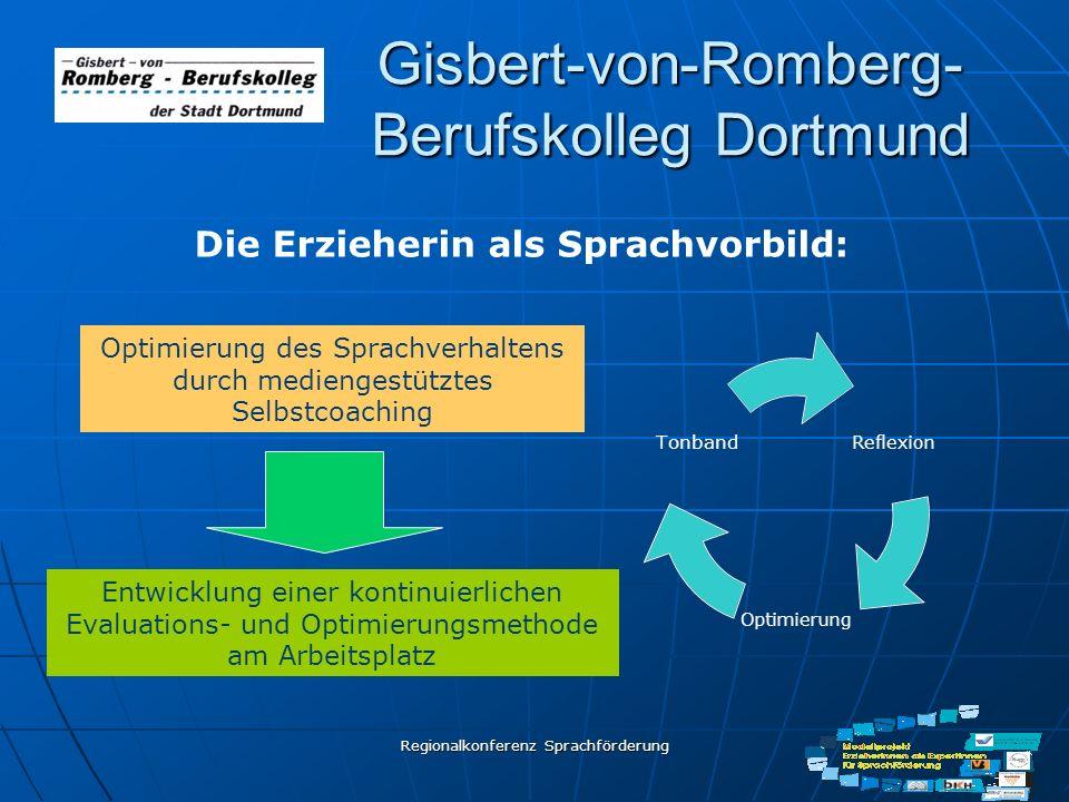 Regionalkonferenz Sprachförderung Gisbert-von-Romberg- Berufskolleg Dortmund Die Erzieherin als Sprachvorbild: Optimierung des Sprachverhaltens durch