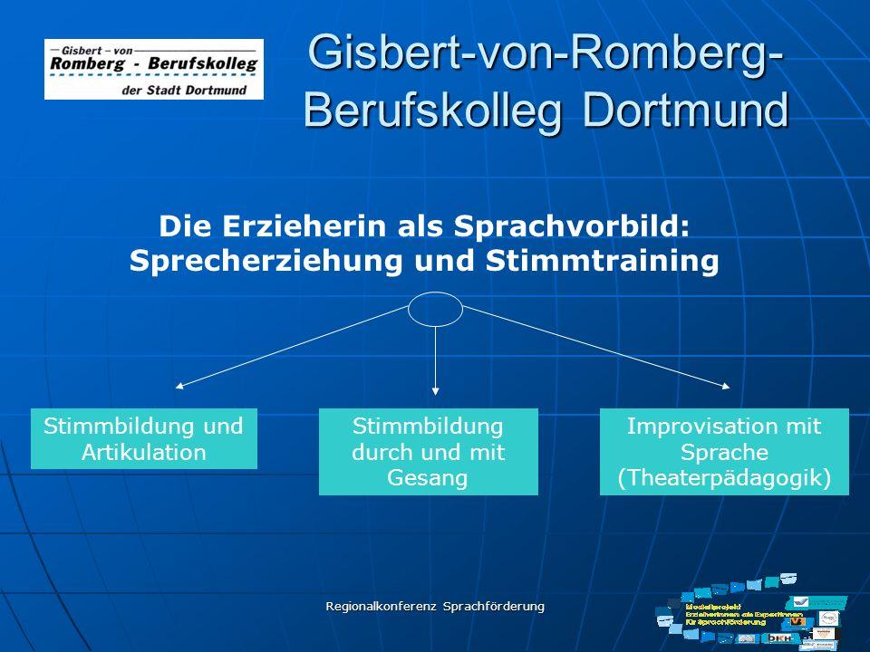 Regionalkonferenz Sprachförderung Gisbert-von-Romberg- Berufskolleg Dortmund Die Erzieherin als Sprachvorbild: Sprecherziehung und Stimmtraining Stimm