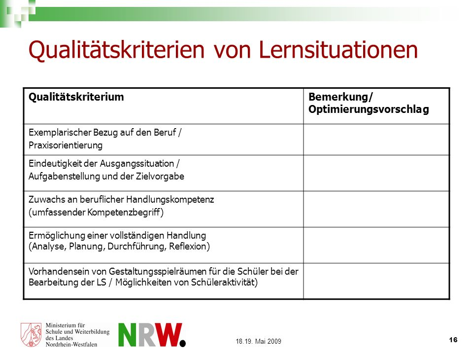 16 18.19. Mai 2009 Qualitätskriterien von Lernsituationen QualitätskriteriumBemerkung/ Optimierungsvorschlag Exemplarischer Bezug auf den Beruf / Prax