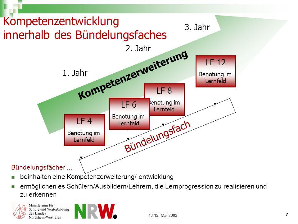 7 18.19. Mai 2009 Kompetenzentwicklung innerhalb des Bündelungsfaches Kompetenzerweiterung 1. Jahr 2. Jahr 3. Jahr LF 8 Benotung im Lernfeld LF 6 Beno