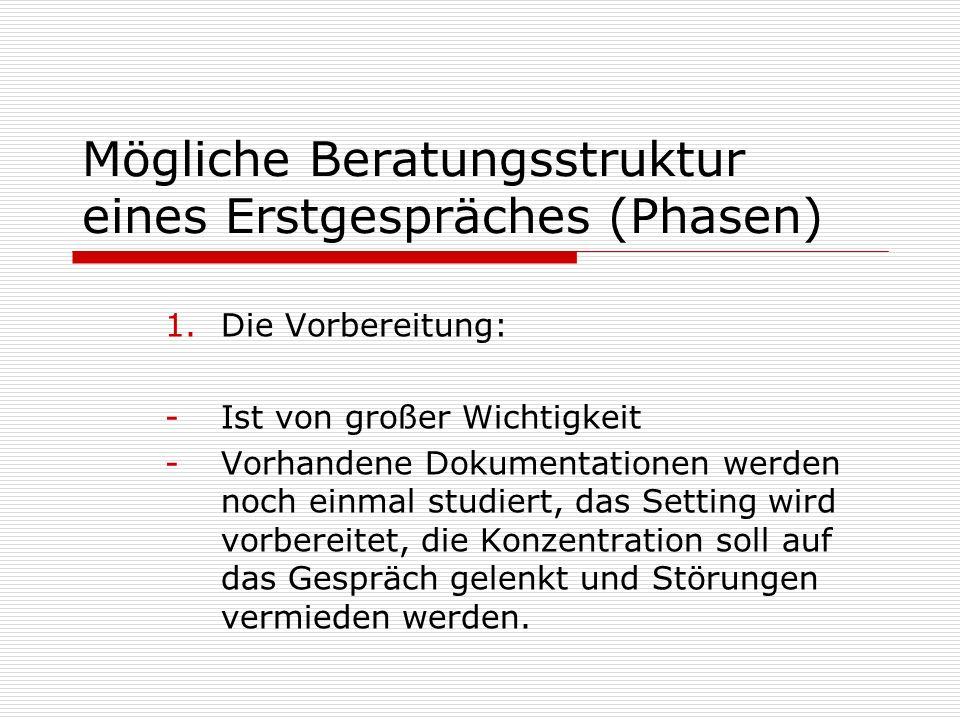 Mögliche Beratungsstruktur eines Erstgespräches (Phasen) 1.Die Vorbereitung: -Ist von großer Wichtigkeit -Vorhandene Dokumentationen werden noch einma