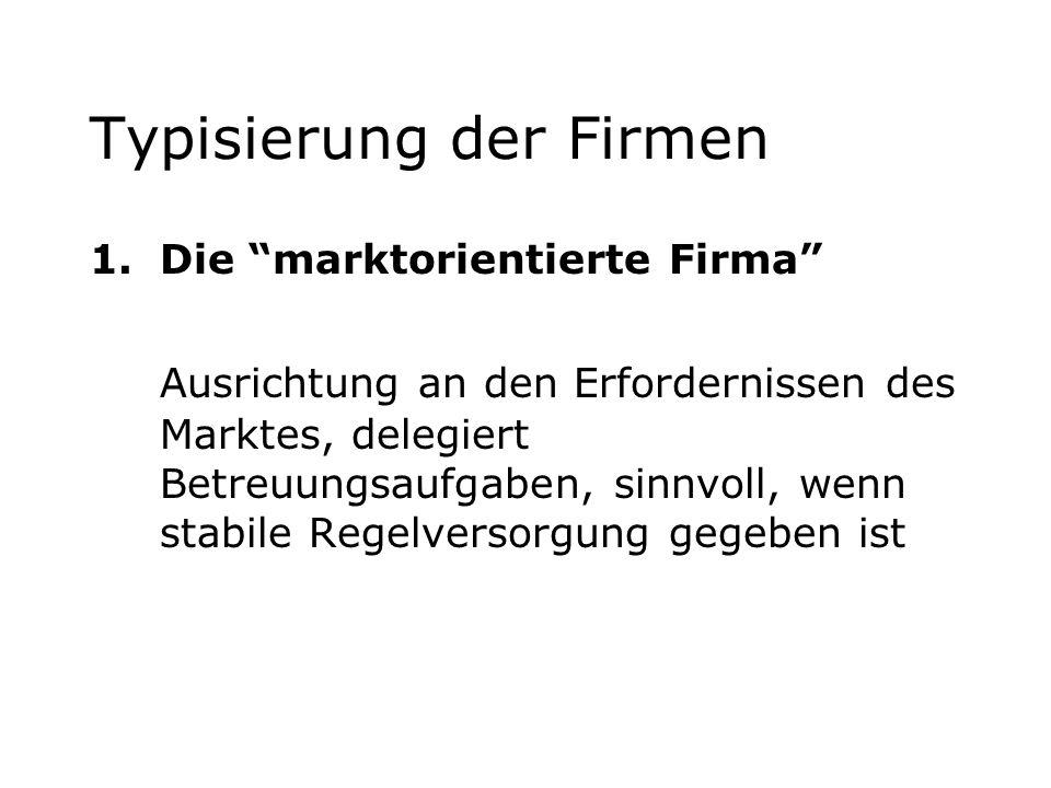 Typisierung der Firmen 1.Die marktorientierte Firma Ausrichtung an den Erfordernissen des Marktes, delegiert Betreuungsaufgaben, sinnvoll, wenn stabil