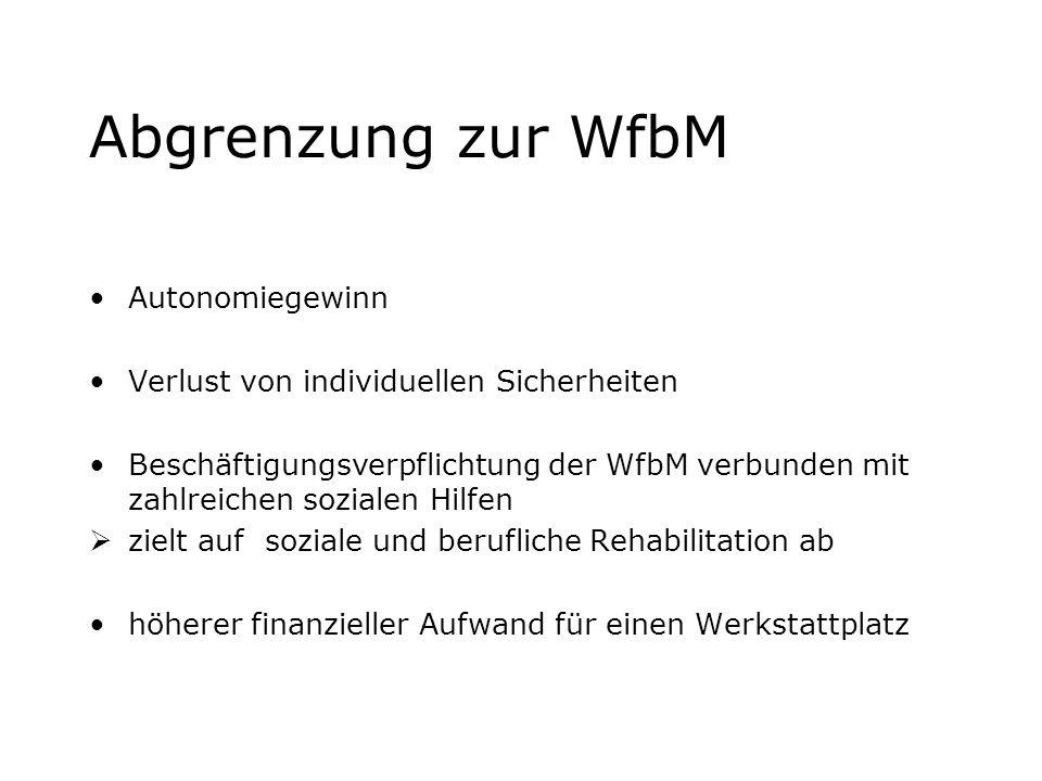 Abgrenzung zur WfbM Autonomiegewinn Verlust von individuellen Sicherheiten Beschäftigungsverpflichtung der WfbM verbunden mit zahlreichen sozialen Hil