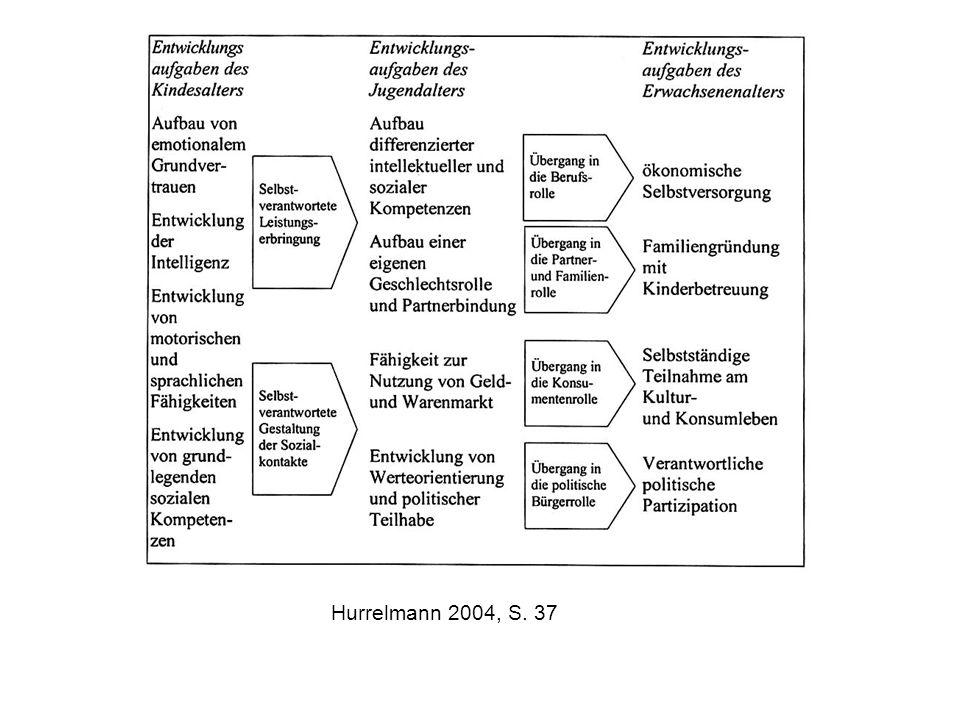 Hurrelmann 2004, S. 37