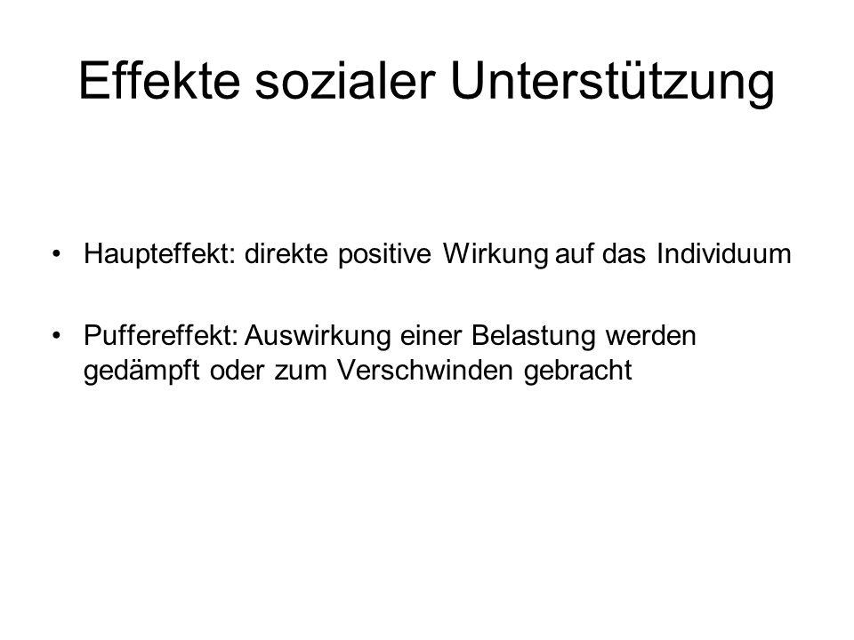Effekte sozialer Unterstützung Haupteffekt: direkte positive Wirkung auf das Individuum Puffereffekt: Auswirkung einer Belastung werden gedämpft oder