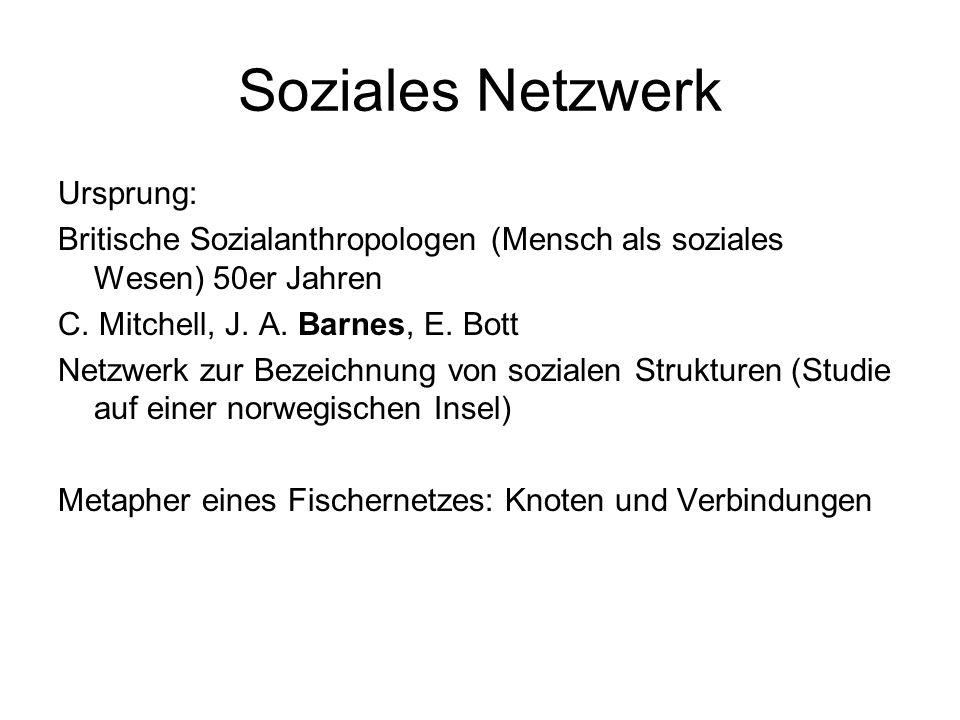 Soziales Netzwerk Ursprung: Britische Sozialanthropologen (Mensch als soziales Wesen) 50er Jahren C. Mitchell, J. A. Barnes, E. Bott Netzwerk zur Beze