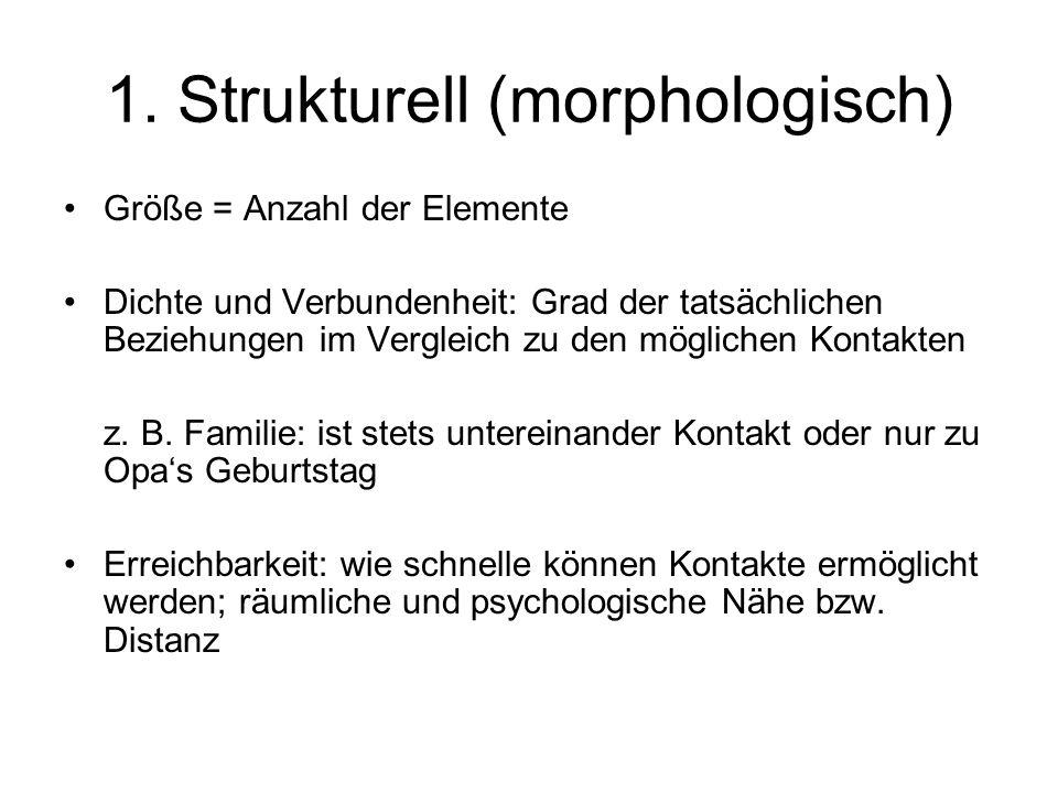 1. Strukturell (morphologisch) Größe = Anzahl der Elemente Dichte und Verbundenheit: Grad der tatsächlichen Beziehungen im Vergleich zu den möglichen