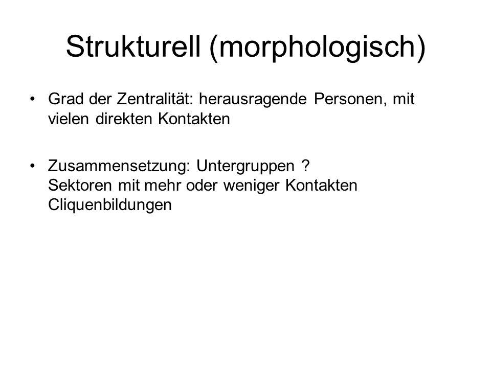 Strukturell (morphologisch) Grad der Zentralität: herausragende Personen, mit vielen direkten Kontakten Zusammensetzung: Untergruppen ? Sektoren mit m