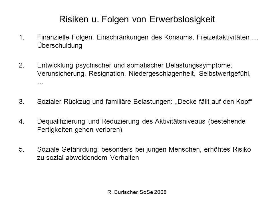 R. Burtscher, SoSe 2008 Risiken u. Folgen von Erwerbslosigkeit 1.Finanzielle Folgen: Einschränkungen des Konsums, Freizeitaktivitäten … Überschuldung