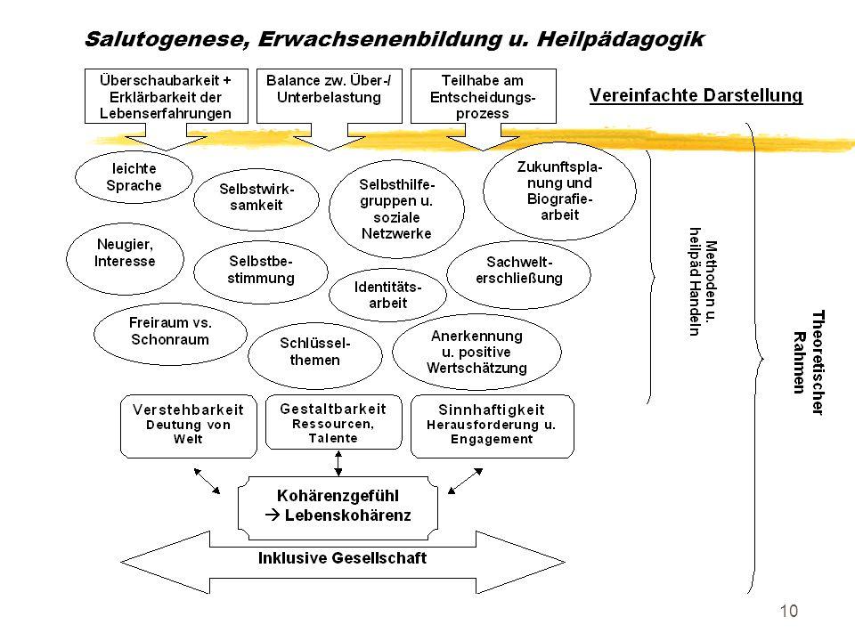 10 Salutogenese, Erwachsenenbildung u. Heilpädagogik