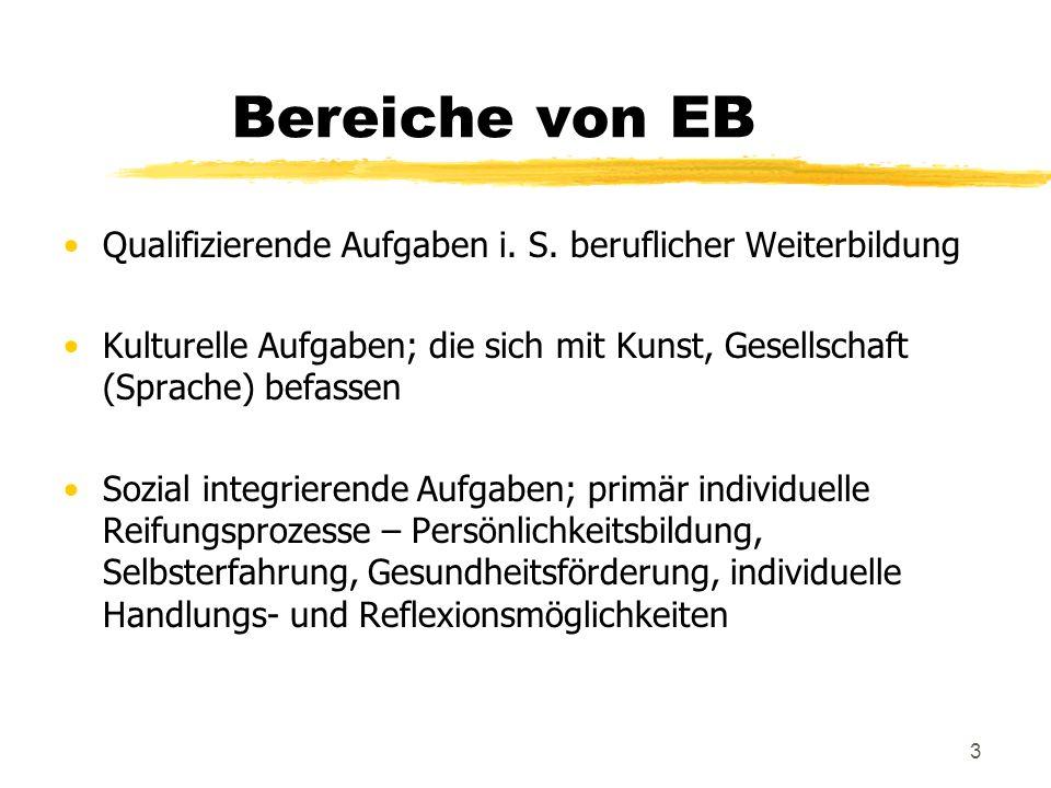 3 Bereiche von EB Qualifizierende Aufgaben i. S. beruflicher Weiterbildung Kulturelle Aufgaben; die sich mit Kunst, Gesellschaft (Sprache) befassen So