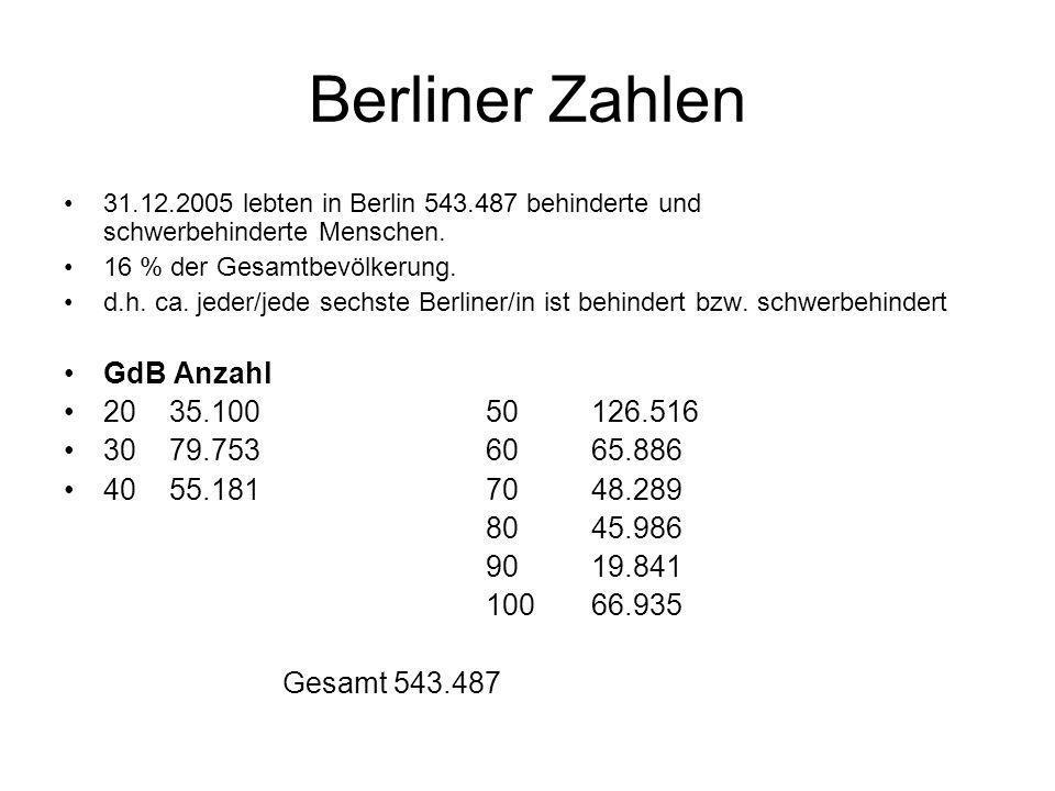 Berliner Zahlen 31.12.2005 lebten in Berlin 543.487 behinderte und schwerbehinderte Menschen. 16 % der Gesamtbevölkerung. d.h. ca. jeder/jede sechste