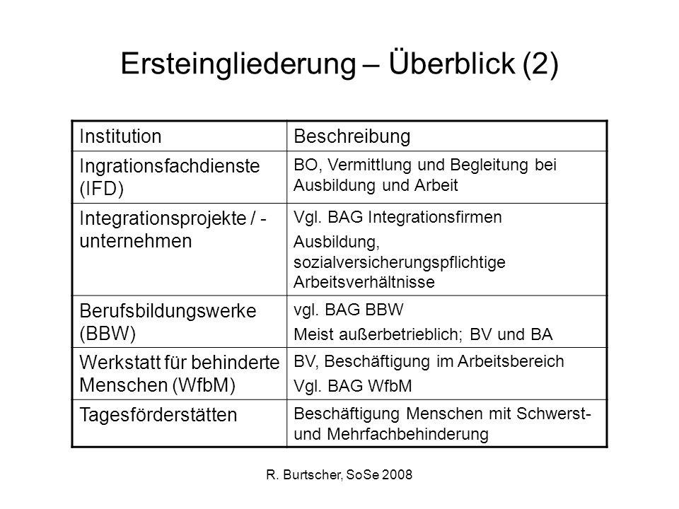 R. Burtscher, SoSe 2008 Ersteingliederung – Überblick (2) InstitutionBeschreibung Ingrationsfachdienste (IFD) BO, Vermittlung und Begleitung bei Ausbi