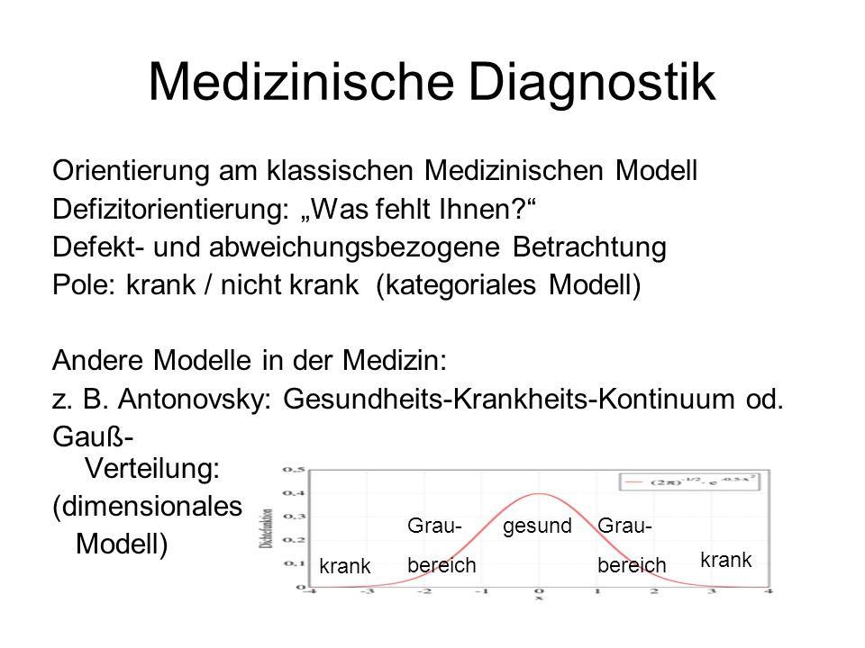 Medizinische Diagnostik Orientierung am klassischen Medizinischen Modell Defizitorientierung: Was fehlt Ihnen? Defekt- und abweichungsbezogene Betrach