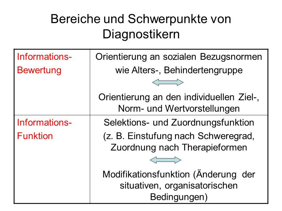 Bereiche und Schwerpunkte von Diagnostikern Informations- Bewertung Orientierung an sozialen Bezugsnormen wie Alters-, Behindertengruppe Orientierung