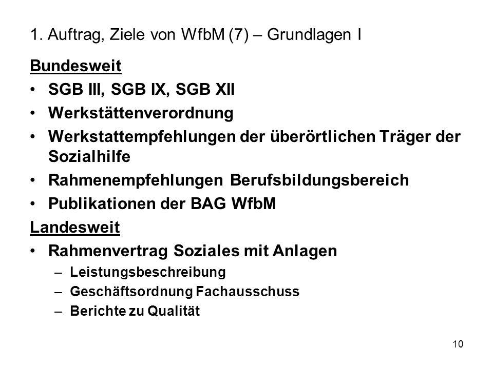 10 1. Auftrag, Ziele von WfbM (7) – Grundlagen I Bundesweit SGB III, SGB IX, SGB XII Werkstättenverordnung Werkstattempfehlungen der überörtlichen Trä