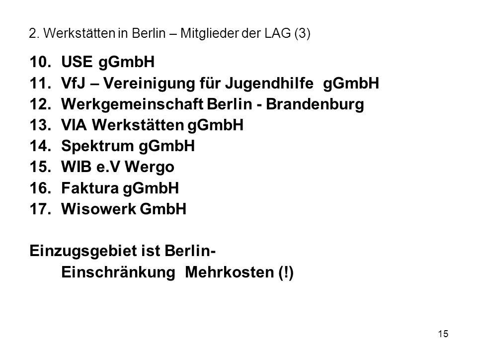 15 2. Werkstätten in Berlin – Mitglieder der LAG (3) 10.USE gGmbH 11.VfJ – Vereinigung für Jugendhilfe gGmbH 12.Werkgemeinschaft Berlin - Brandenburg