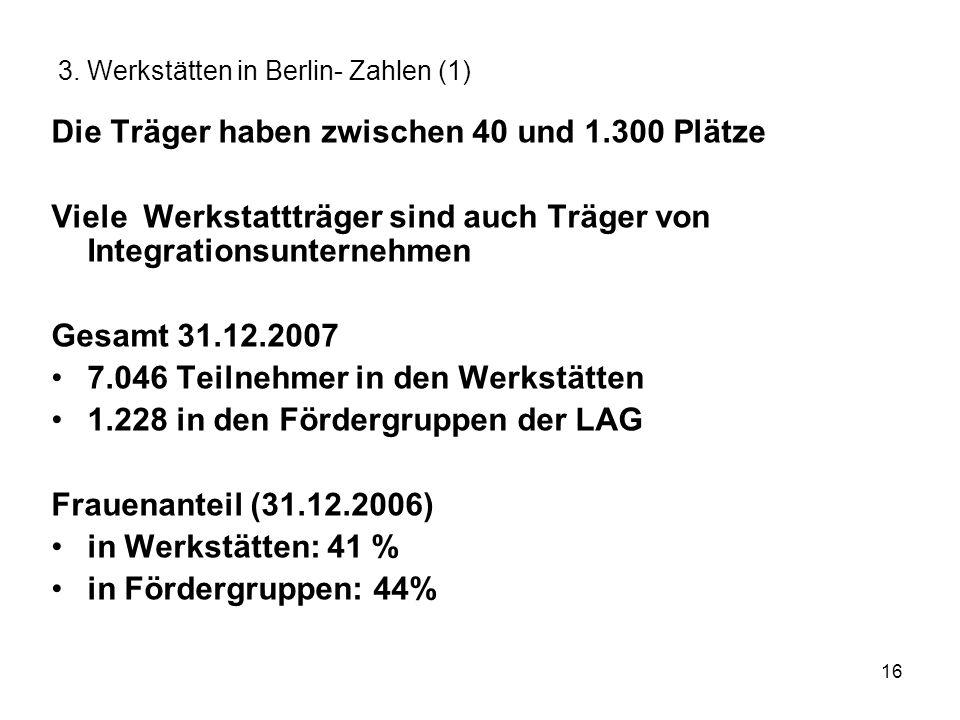 16 3. Werkstätten in Berlin- Zahlen (1) Die Träger haben zwischen 40 und 1.300 Plätze Viele Werkstattträger sind auch Träger von Integrationsunternehm