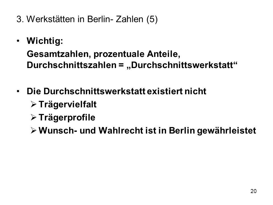 20 3. Werkstätten in Berlin- Zahlen (5) Wichtig: Gesamtzahlen, prozentuale Anteile, Durchschnittszahlen = Durchschnittswerkstatt Die Durchschnittswerk