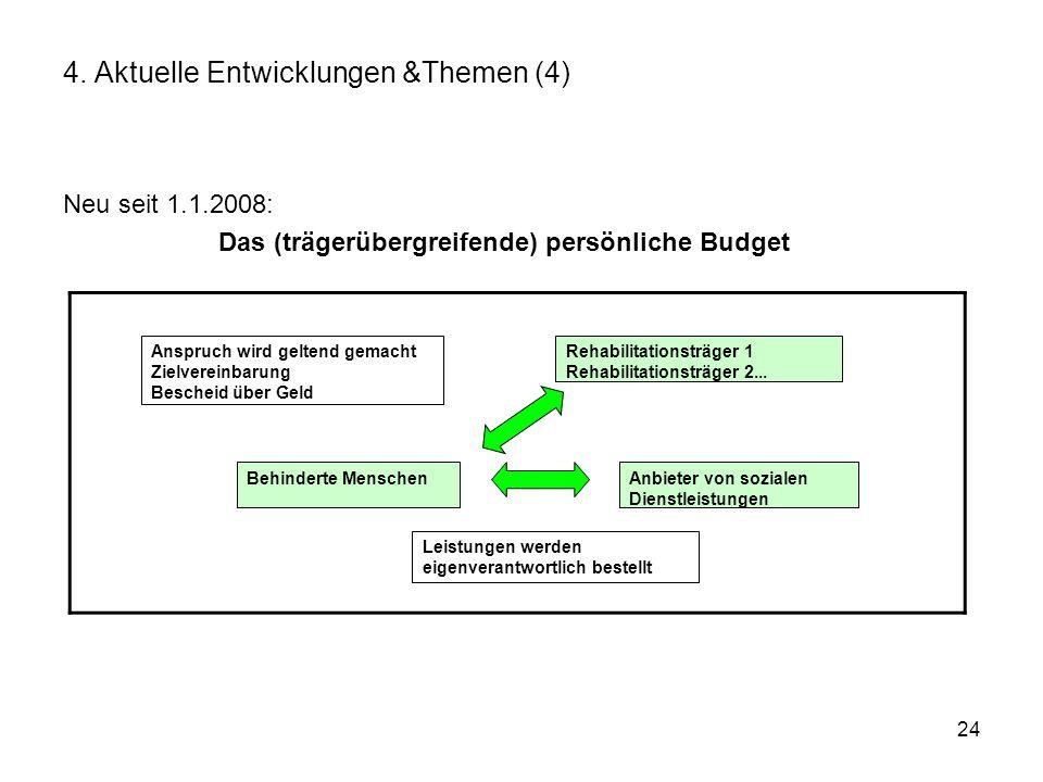 24 4. Aktuelle Entwicklungen &Themen (4) Neu seit 1.1.2008: Das (trägerübergreifende) persönliche Budget Behinderte Menschen Rehabilitationsträger 1 R