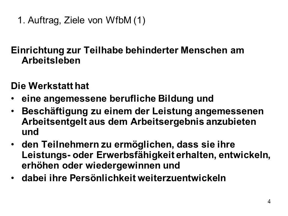 4 1. Auftrag, Ziele von WfbM (1) Einrichtung zur Teilhabe behinderter Menschen am Arbeitsleben Die Werkstatt hat eine angemessene berufliche Bildung u