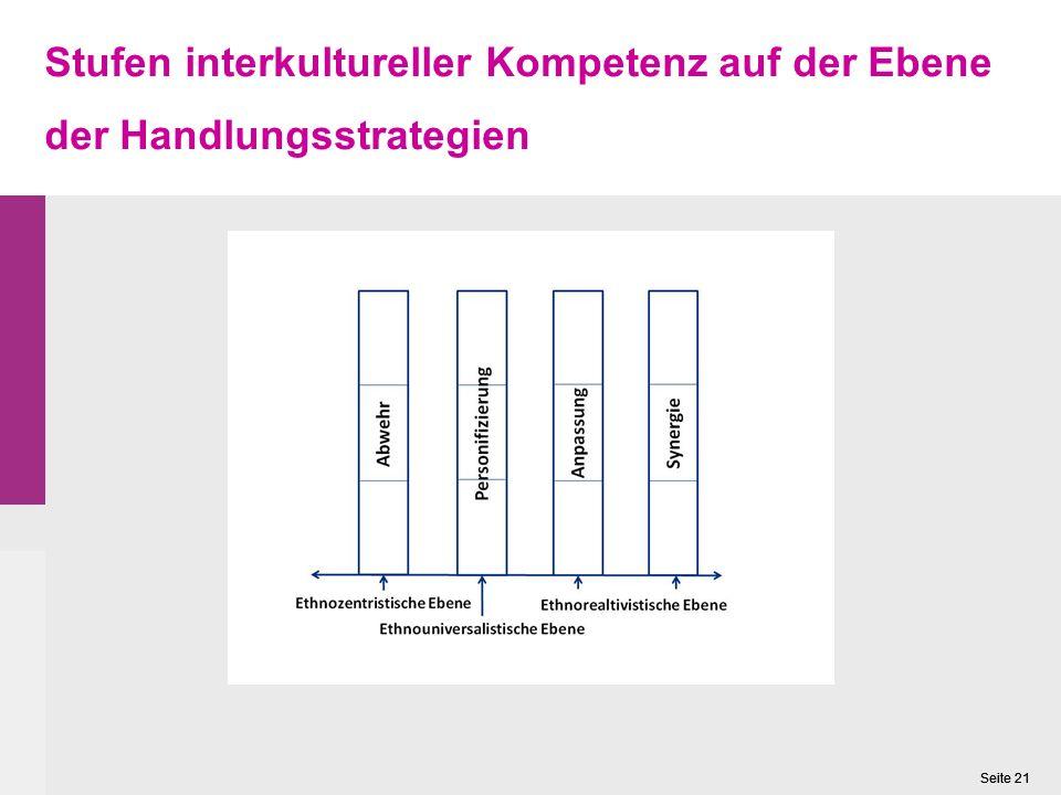 Seite 21 Stufen interkultureller Kompetenz auf der Ebene der Handlungsstrategien