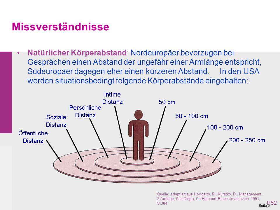 Seite 5 Missverständnisse Natürlicher Körperabstand: Nordeuropäer bevorzugen bei Gesprächen einen Abstand der ungefähr einer Armlänge entspricht, Südeuropäer dagegen eher einen kürzeren Abstand.
