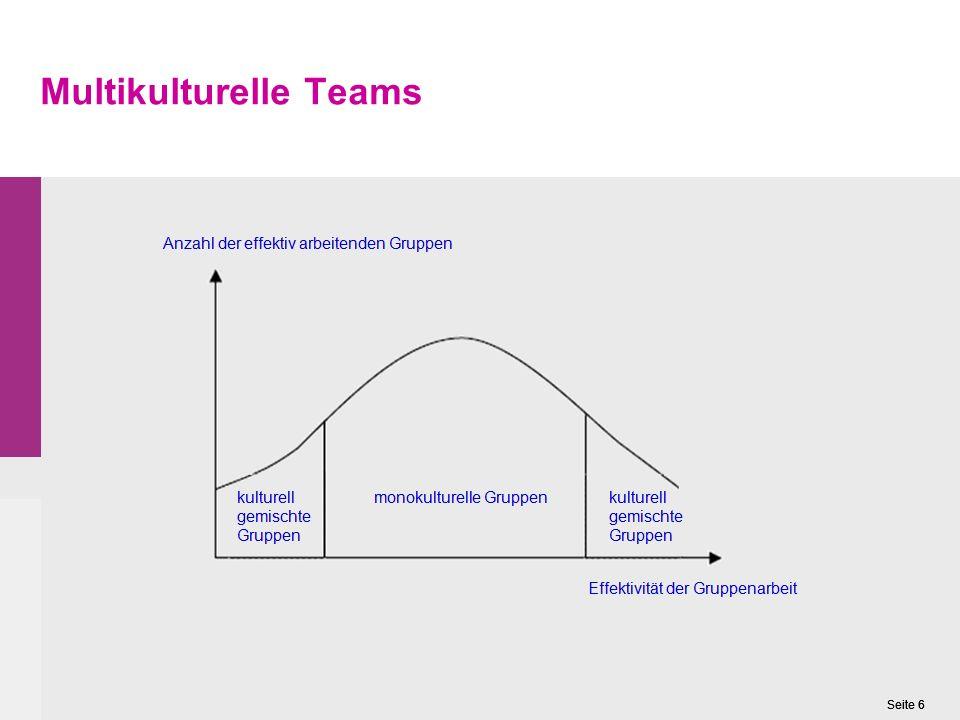 Seite 6 Multikulturelle Teams