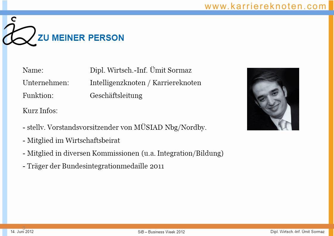 Dipl. Wirtsch.-Inf. Ümit Sormaz SiB – Business Week 2012 14. Juni 2012 Donnerstag, 14. Juni 2012 INTERKULTURELLE INTEGRATION DIE VERSTECKTEN POTENTIAL