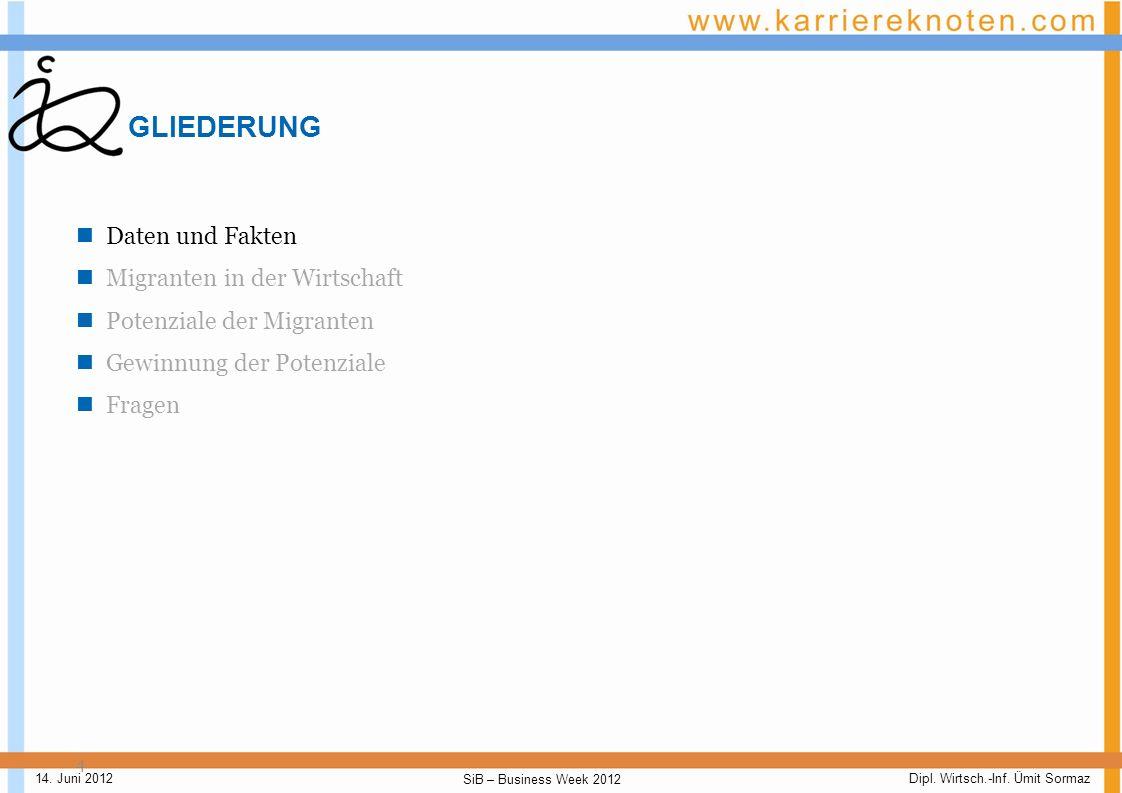 Dipl. Wirtsch.-Inf. Ümit Sormaz SiB – Business Week 2012 14. Juni 2012 ZU MEINER PERSON 3 Name:Dipl. Wirtsch.-Inf. Ümit Sormaz Unternehmen:Intelligenz