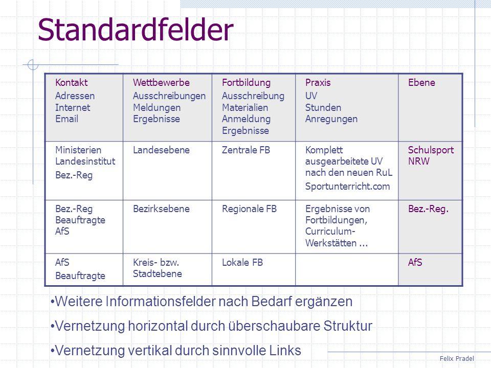 Standardfelder Kontakt Adressen Internet Email Wettbewerbe Ausschreibungen Meldungen Ergebnisse Fortbildung Ausschreibung Materialien Anmeldung Ergebn