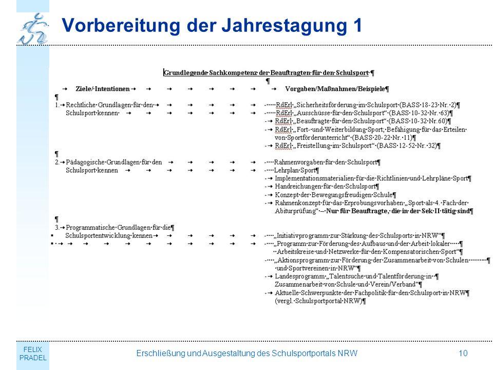 FELIX PRADEL Erschließung und Ausgestaltung des Schulsportportals NRW10 Vorbereitung der Jahrestagung 1