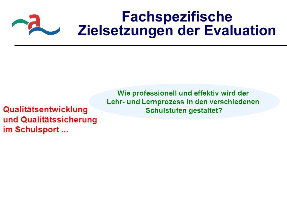 Fachspezifische Zielsetzungen der Evaluation Qualitätsentwicklung und Qualitätssicherung im Schulsport... Wie professionell und effektiv wird der Lehr