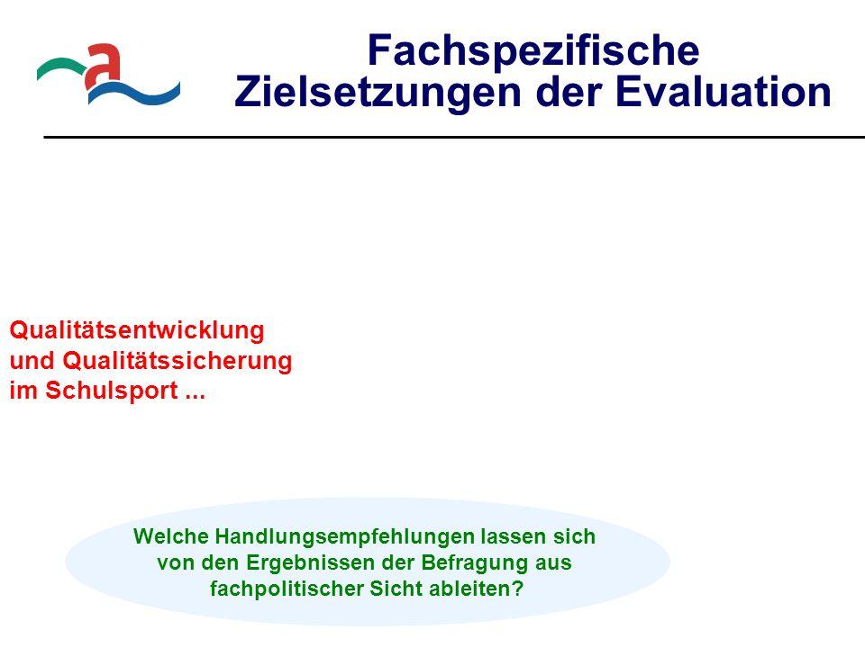 Fachspezifische Zielsetzungen der Evaluation Qualitätsentwicklung und Qualitätssicherung im Schulsport... Welche Handlungsempfehlungen lassen sich von