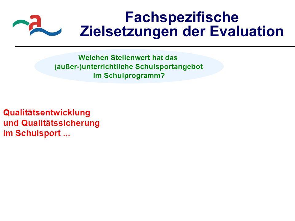 Fachspezifische Zielsetzungen der Evaluation Qualitätsentwicklung und Qualitätssicherung im Schulsport...