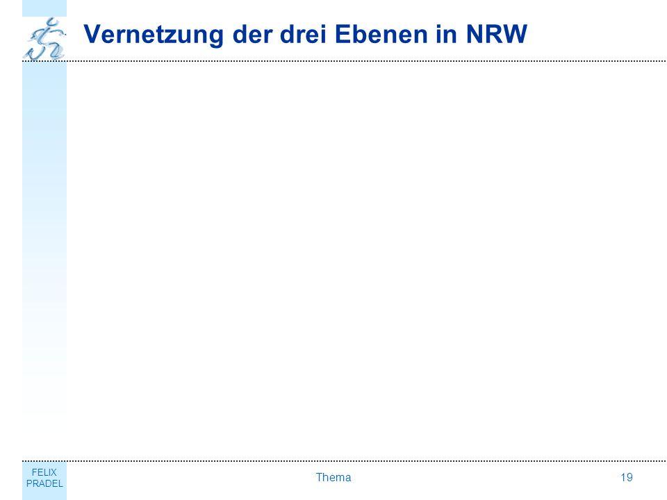 FELIX PRADEL Thema19 Vernetzung der drei Ebenen in NRW