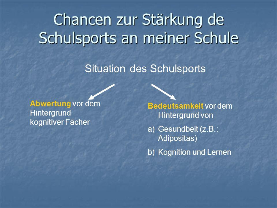 Situation des Schulsports Abwertung vor dem Hintergrund kognitiver Fächer Bedeutsamkeit vor dem Hintergrund von a)Gesundbeit (z.B.: Adipositas) b)Kogn
