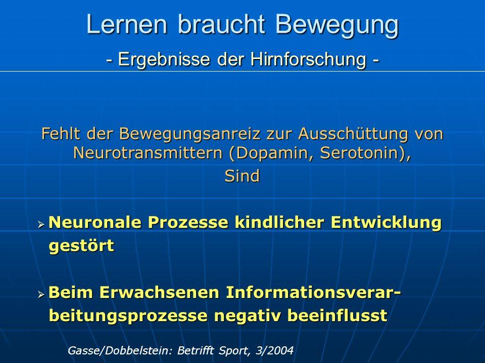 Lernen braucht Bewegung - Ergebnisse der Hirnforschung - Gasse/Dobbelstein: Betrifft Sport, 3/2004 Fehlt der Bewegungsanreiz zur Ausschüttung von Neur