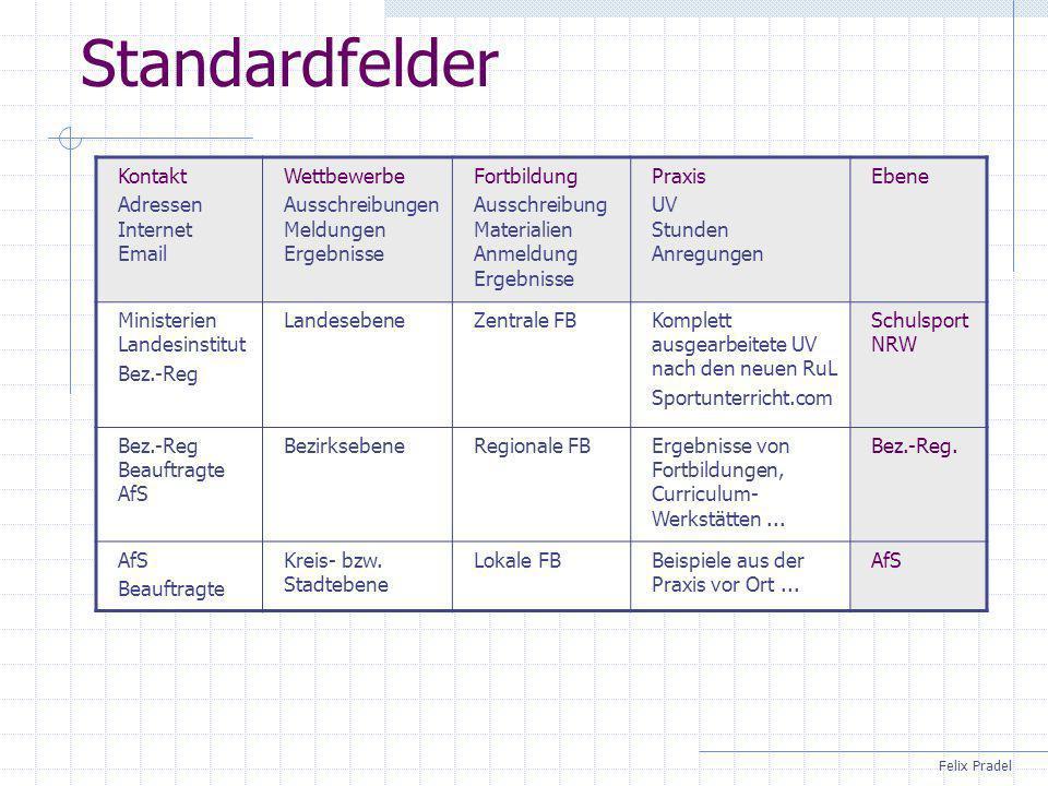 Felix Pradel Standardfelder Kontakt Adressen Internet Email Wettbewerbe Ausschreibungen Meldungen Ergebnisse Fortbildung Ausschreibung Materialien Anm