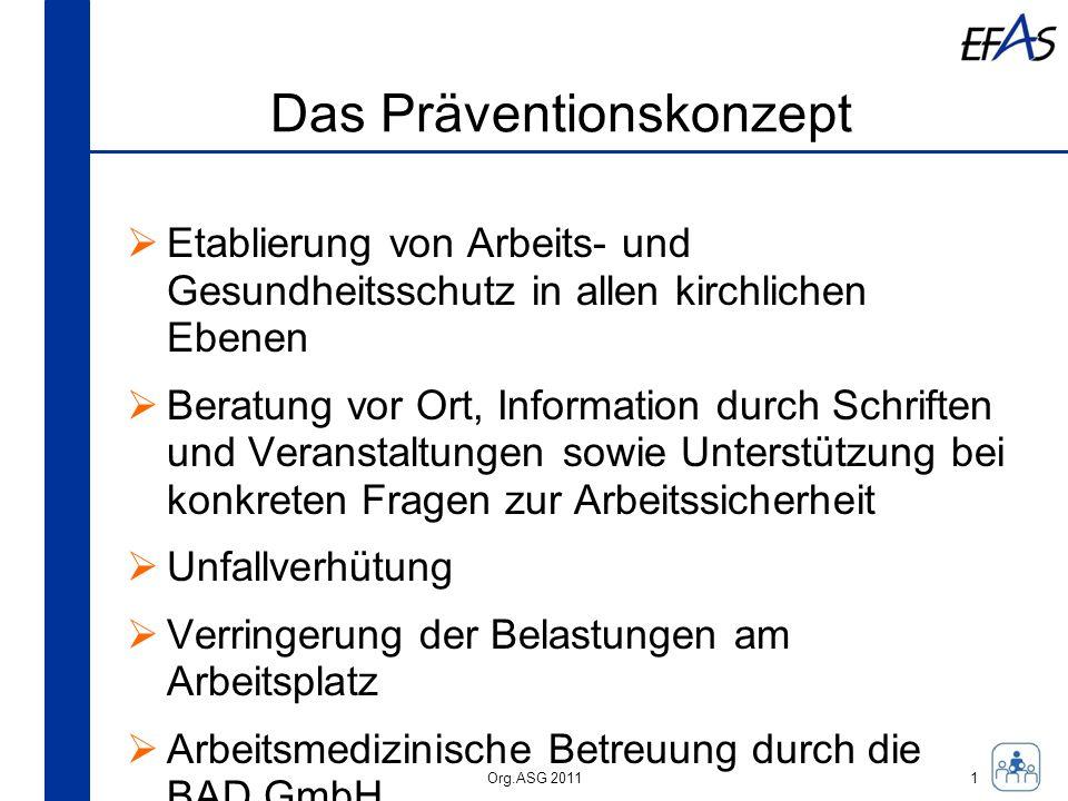 Org.ASG 2011 Das Präventionskonzept Etablierung von Arbeits- und Gesundheitsschutz in allen kirchlichen Ebenen Beratung vor Ort, Information durch Sch